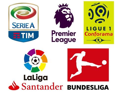欧州5大リーグ移籍市場