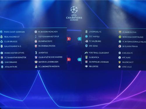 2019-20シーズン UEFAチャンピオンズリーグ組み合わせ